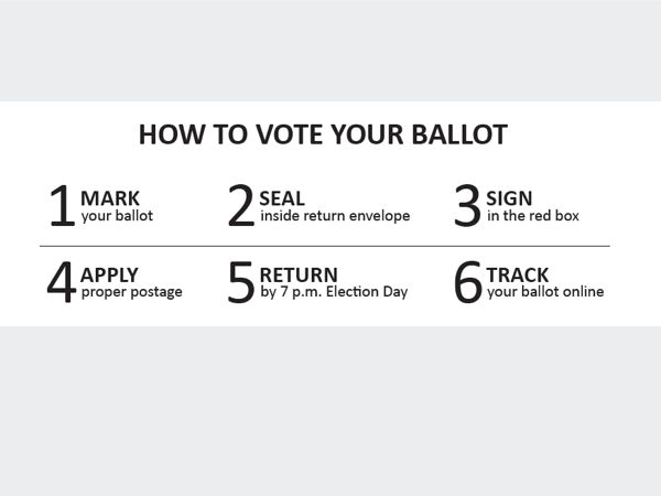 the 6 steps are Mark your ballot, seal inside return envelope, sign in the red box, apply proper postage, return by 7pm Election day, and Track your ballot online