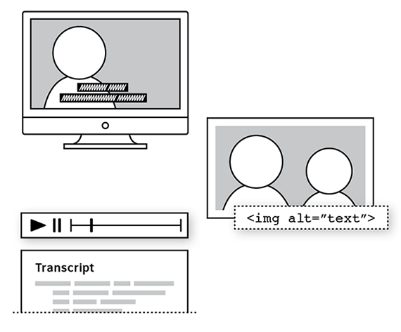 images of captions, alt text, and audio transcripts