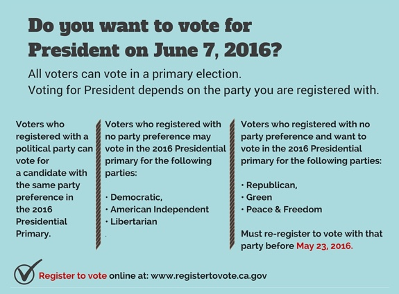 Card with Do you want to vote for president on June 7, 2016 and instructions.