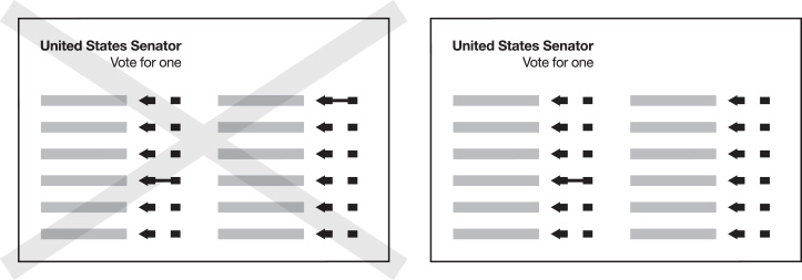 illustration with the wrong way with a X over it, and the right way, showing a single candidate chosen